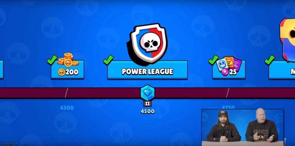 Силовая лига
